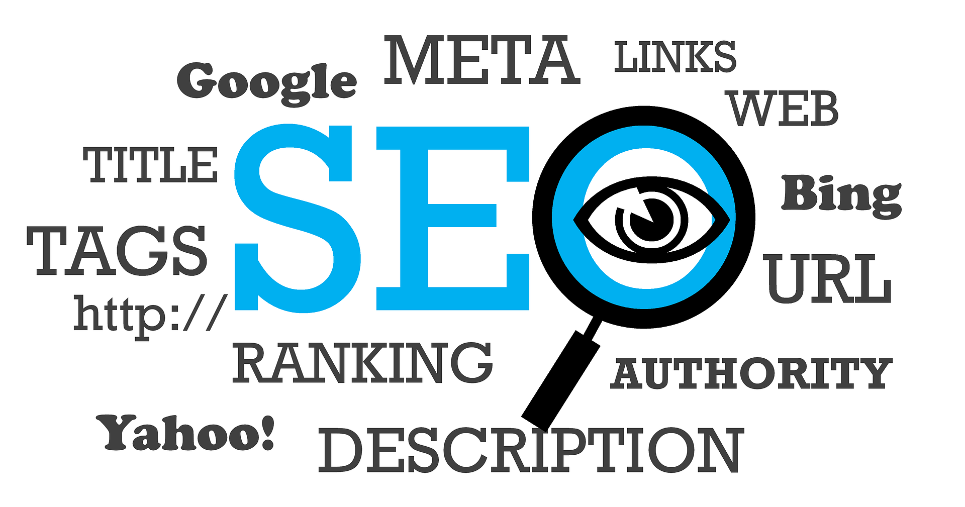 12 elements Which have an Effect on Search Engine Optimization?