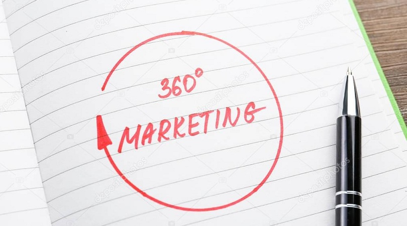360-degree Marketing Plan